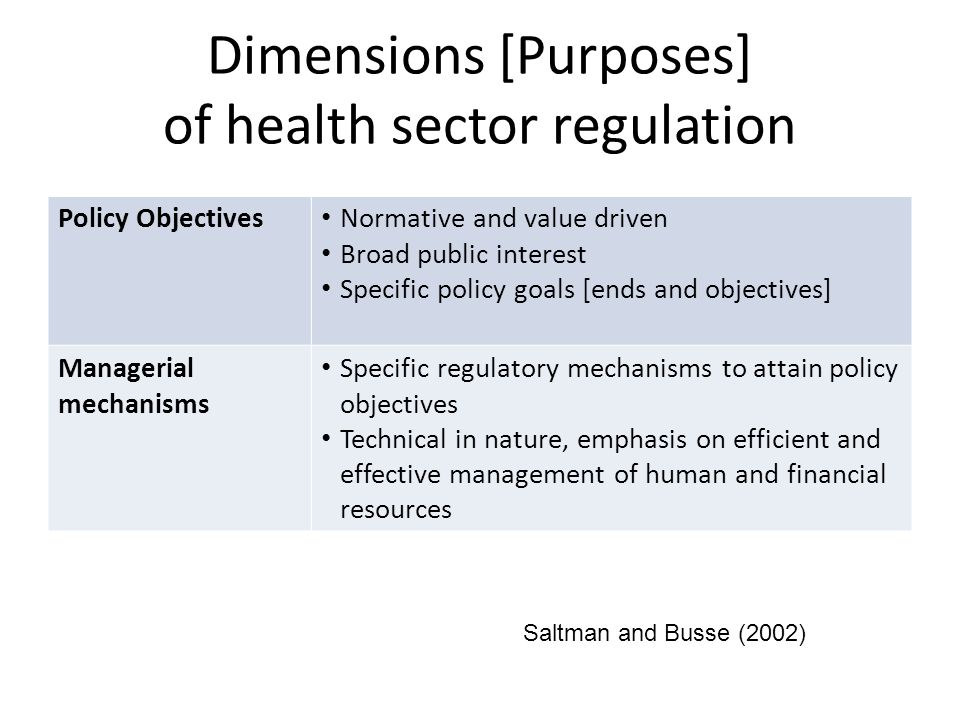 Dimensions [Purposes] of health sector regulation